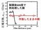 東京工大ら、圧電体膜を240℃の低温で作製
