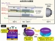 Al系材料を高品質に成膜できるHVPE装置を開発