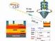GaN-HEMT、表面電子捕獲の時空間挙動を直接観測