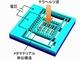 東北大学、THz波の透過率と位相を電圧で制御