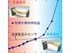東京大ら、高感度有機半導体ひずみセンサーを開発