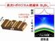 東京大学ら、高次トポロジカル絶縁体を実証