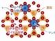 東北大学、Mg蓄電池用正極材料の開発指針を示す