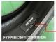 タイヤ内面に実装した摩擦発電機でTPMSを駆動