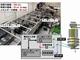次世代有機LED材料における電子の動きを直接観察