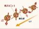 東京大ら、核スピンを利用した熱発電を初めて実証