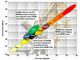 次世代メモリ市場、2031年までに440億米ドル規模へ