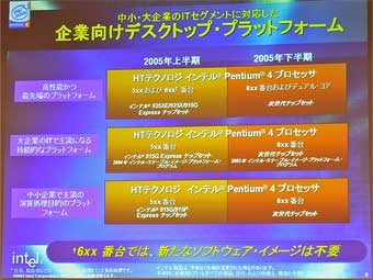 2005年の企業向けデスクトッププラットフォーム