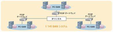SAN-4_fig1.jpg