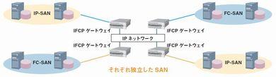 SAN-4_fig2.jpg