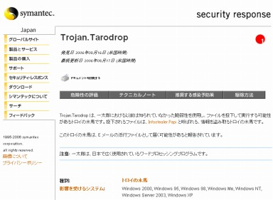 Trojan.Tarodrop