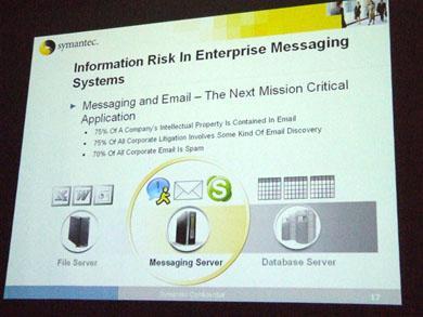 企業の知的情報の75%がメールでやり取りされる。