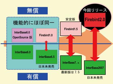 fbfig03.jpg