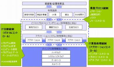process01.jpg