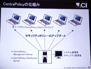 CentraPolicy構成図