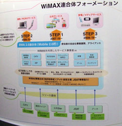 Wimax2.0