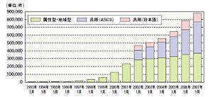 jprs_report.jpg