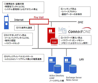 conid-s.jpg