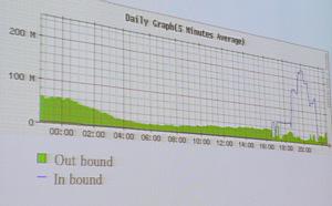 ddos_graph01.jpg