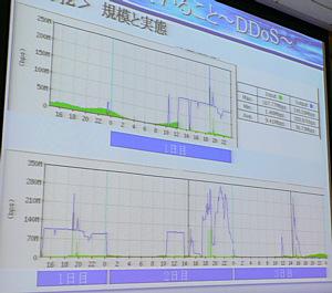 ddos_graph02.jpg