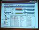ソフォス、4つの「ONE」を実現する統合セキュリティ対策ソフト