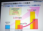 2010年にはUNIVERGE事業全体で5000億円の売り上げを目指す