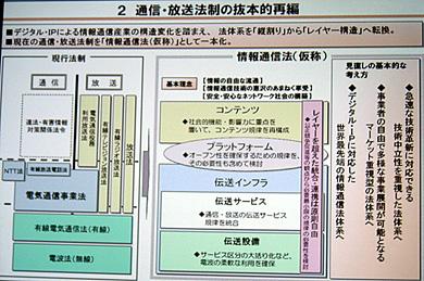 総務省は現行の「縦割り」から「横割り・レイヤ方式」に再整備する案を提出