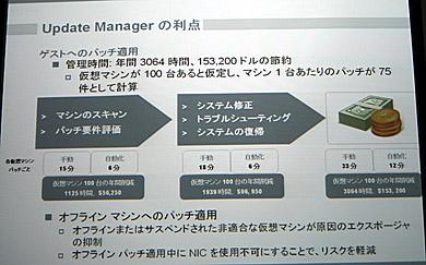 「Update Manager」を活用することで、時間とコストを削減できる