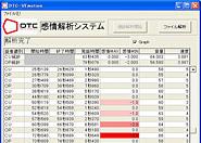 感情解析システムのメイン画面
