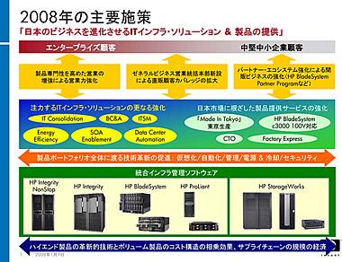 2008年のESS事業の主要施策