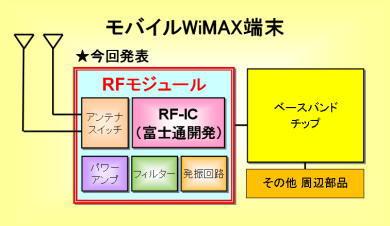 fjtwmrf.jpg