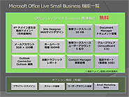 「Microsoft Office Live Small Business」のサービス一覧