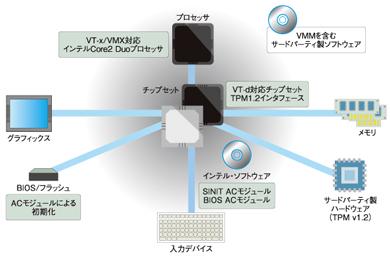 Intel_TXT01.jpg