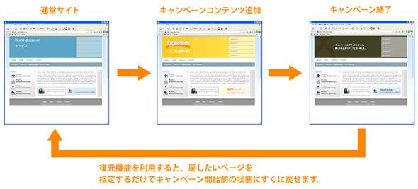 gmo_fukugen.jpg