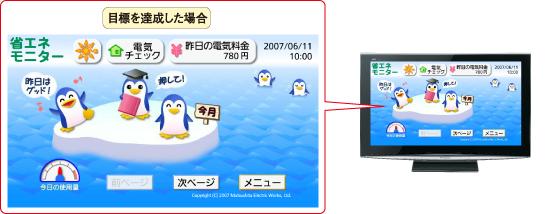 【図2】省エネモニターの様子