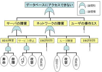 https://image.itmedia.co.jp/enterprise/articles/0806/05/fta.jpg