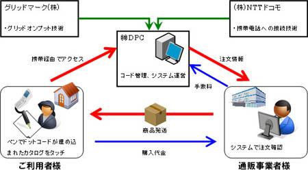 dtcd.jpg
