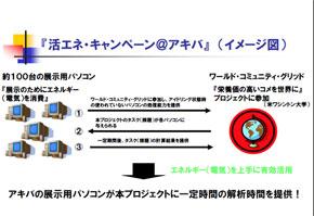 akiba-slide01.jpg