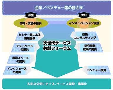 hayashi32ntt.jpg