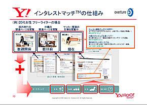 yahoo-slide-01.jpg