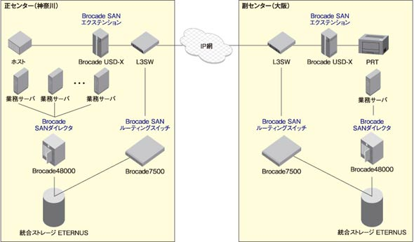 brocade_fig01.jpg