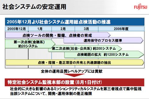富士通 東証 障害 【悲報】東証障害、全面的に富士通が悪かった!! 役員の処分を議論へ!!!