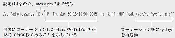 リスト2 logadm.confのデフォルト設定(messagesの場合)