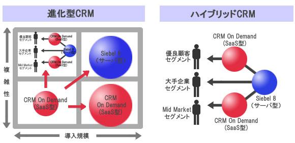 kh_oracle01.jpg