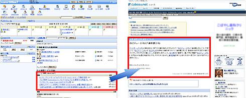 サイボウズとcybozu.netの連携