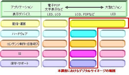 ITmedia_yano_DS1.jpg
