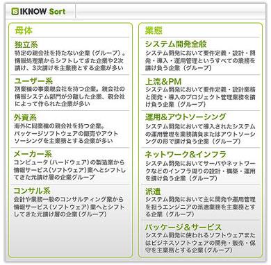 IT業界の分類