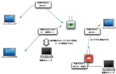 secwifi01.jpg