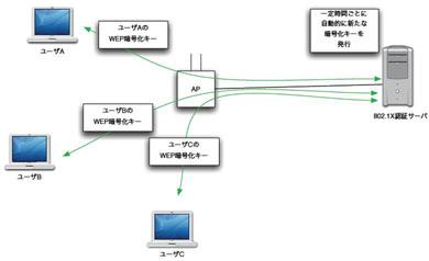 secwifi02.jpg