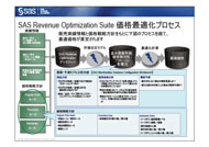 SAS Revenue Optimization Suiteの価格最適化プロセス
